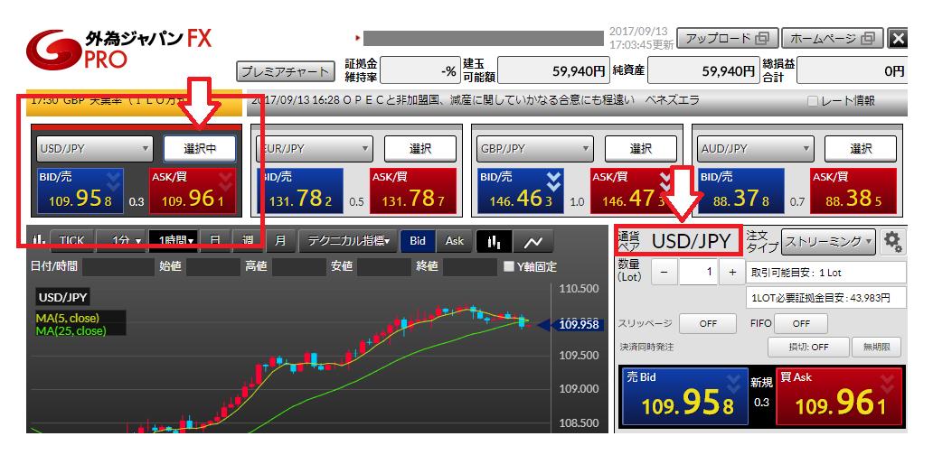 外為ジャパンFXのUSD/JPYスピード注文