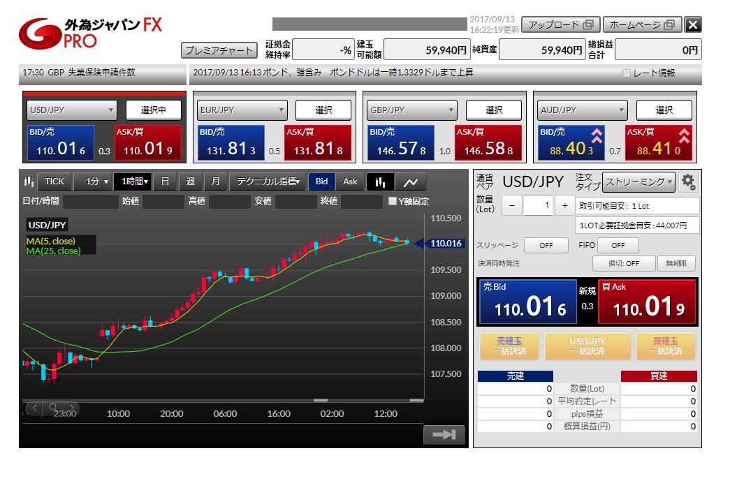 外為ジャパンFXの取引画面