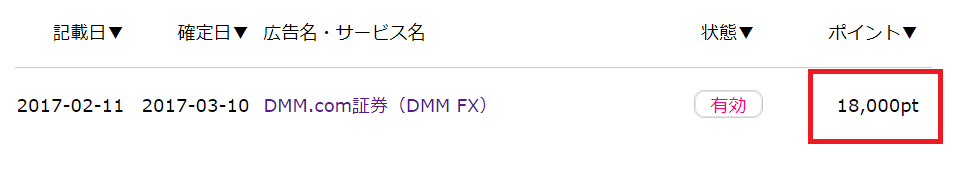 DMM-FXでの自己アフィリエイトの成果確定画像