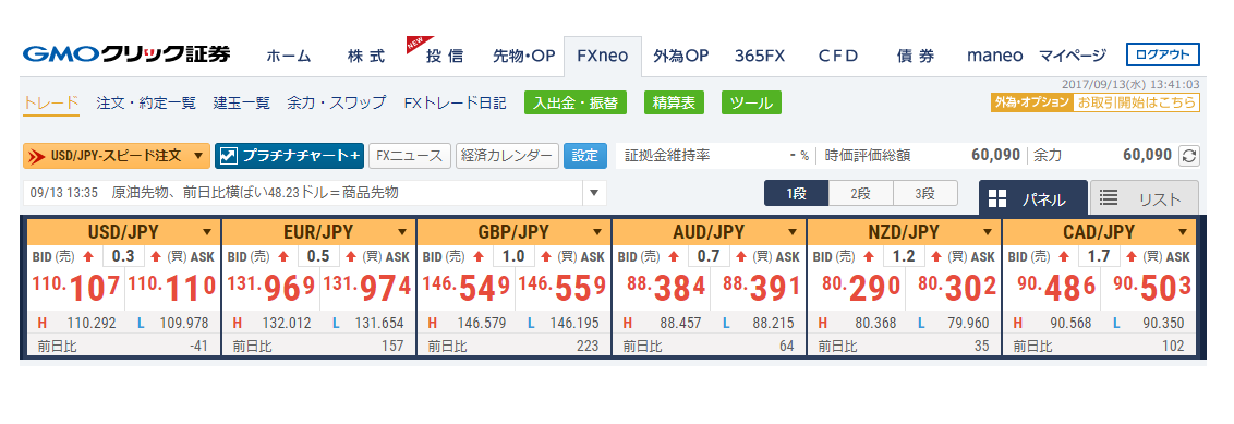 GMOクリック証券(FXネオ)の取引画面