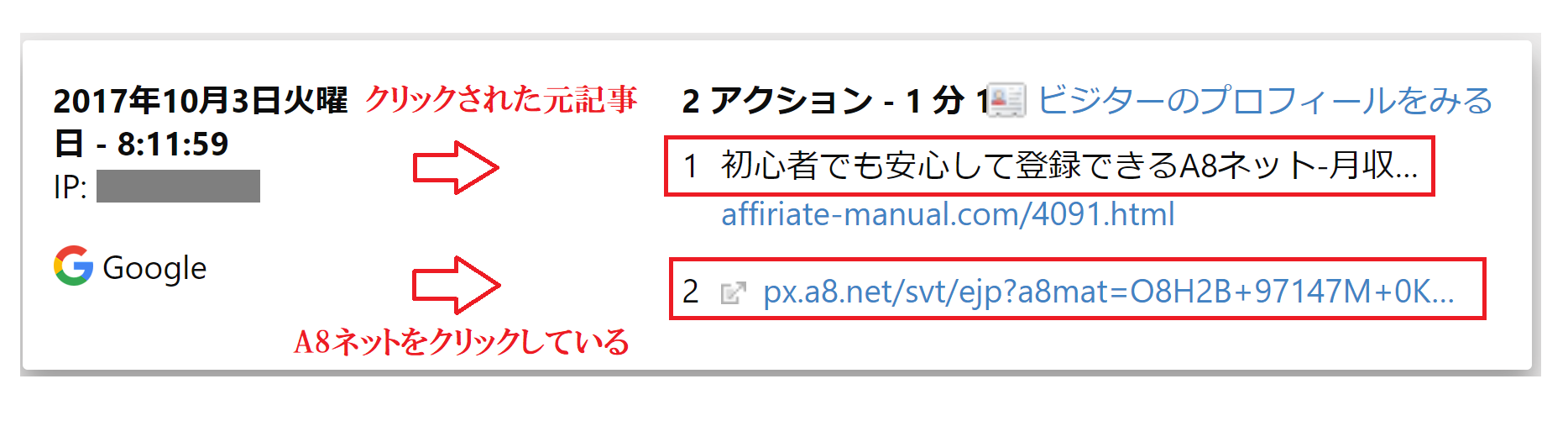 piwikのアクセスデータからアフィリエイトリンクがクリックされた元記事を特定