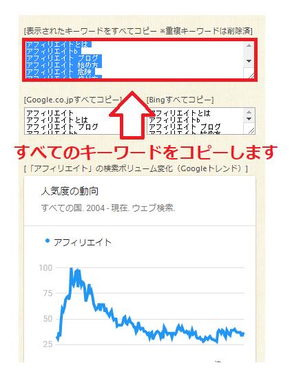 「検索のボリュームと予測のデータを確認する」の使い方
