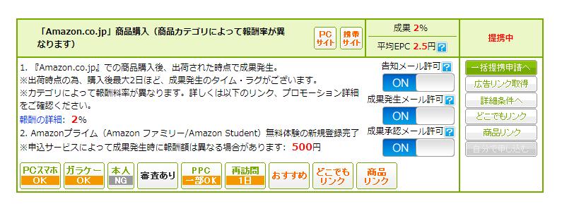 Amazonのプロモーションが検索