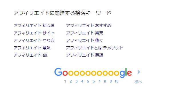 Googleの関連キーワード
