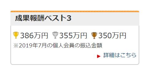 A8ネットの成果報酬ベスト3